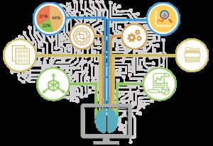big data consulting