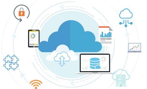 Cloud BI Solutions