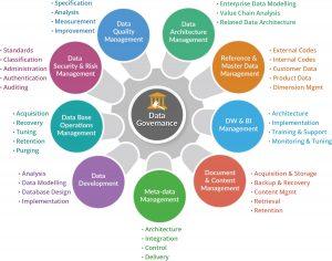 big data analytics companies