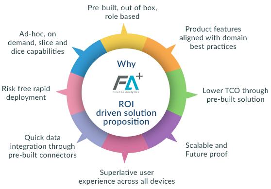 Advantages of FA+ Illustration