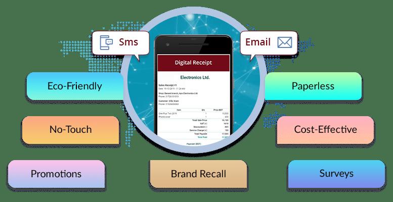 Digital Receipts Features
